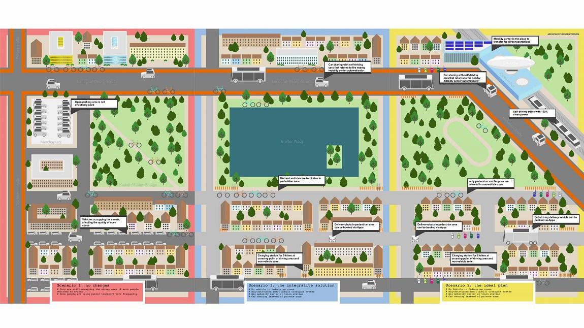 Drei starke Visionen für nachhaltige urbane Mobilität im Darmstädter  Woogsviertel